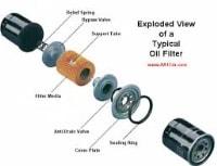 Cách bảo dưỡng máy nén khí trục vít theo tiêu chuẩn